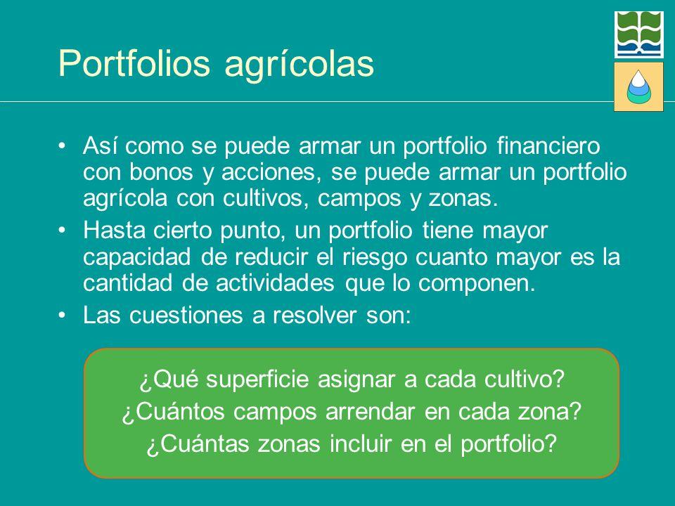 Portfolios agrícolas Así como se puede armar un portfolio financiero con bonos y acciones, se puede armar un portfolio agrícola con cultivos, campos y