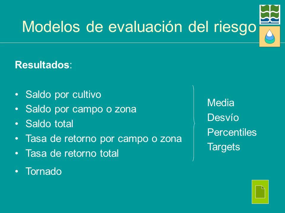 Modelos de evaluación del riesgo Resultados: Saldo por cultivo Saldo por campo o zona Saldo total Tasa de retorno por campo o zona Tasa de retorno tot