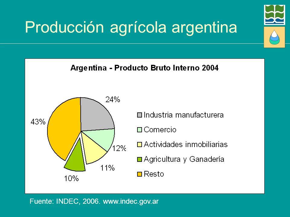 Producción agrícola argentina Fuente: INDEC, 2006. www.indec.gov.ar