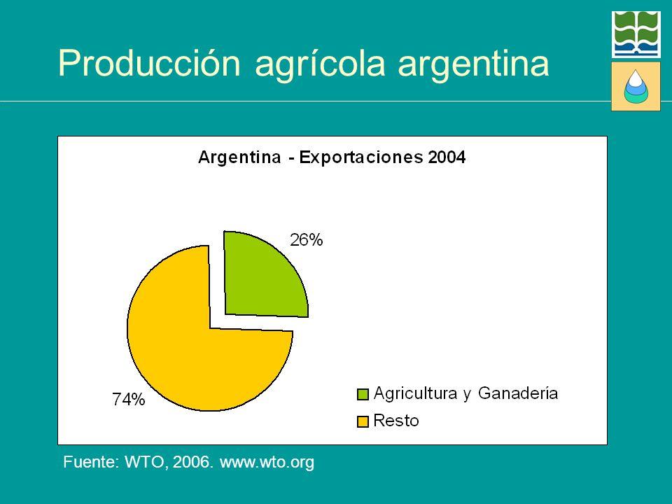 Producción agrícola argentina Fuente: WTO, 2006. www.wto.org