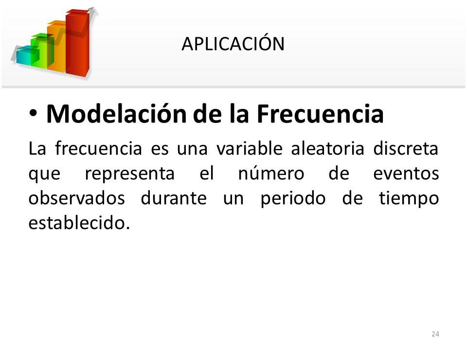 APLICACIÓN Modelación de la Frecuencia La frecuencia es una variable aleatoria discreta que representa el número de eventos observados durante un peri