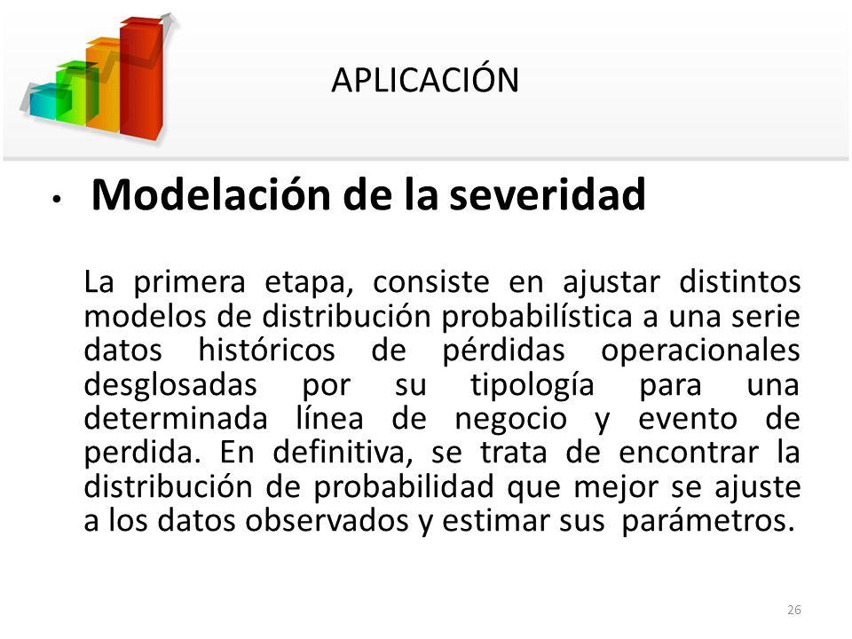 APLICACIÓN Modelación de la severidad La primera etapa, consiste en ajustar distintos modelos de distribución probabilística a una serie datos históri
