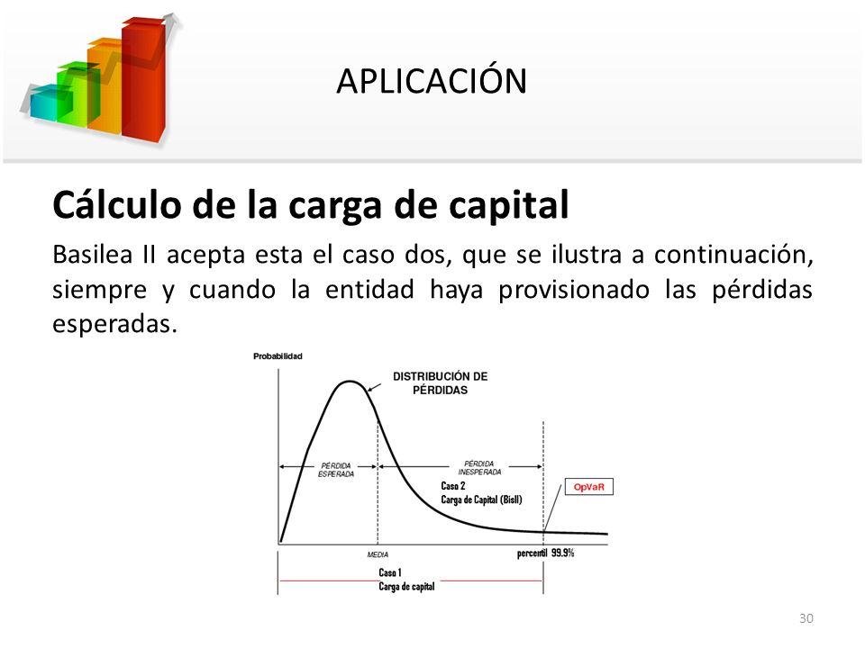 APLICACIÓN Cálculo de la carga de capital Basilea II acepta esta el caso dos, que se ilustra a continuación, siempre y cuando la entidad haya provisio
