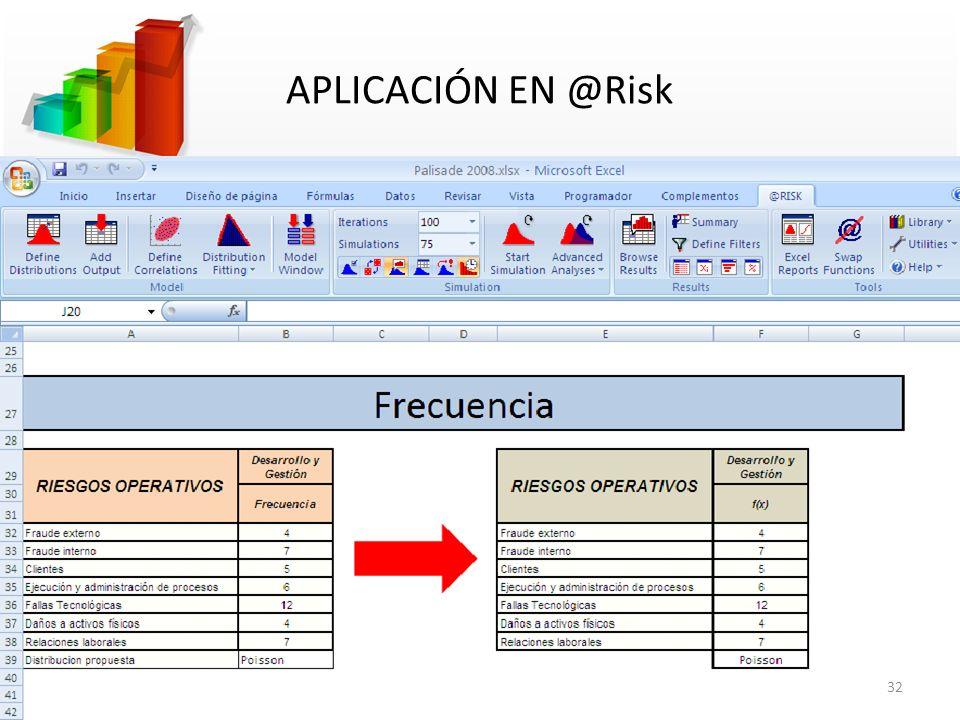 APLICACIÓN EN @Risk 32