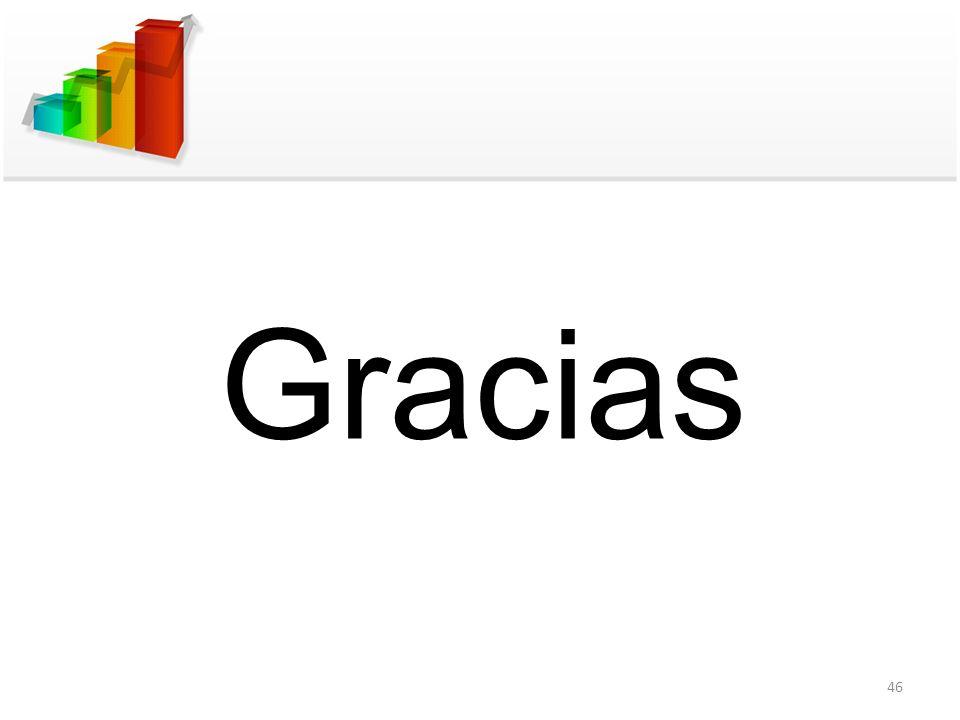 Gracias 46