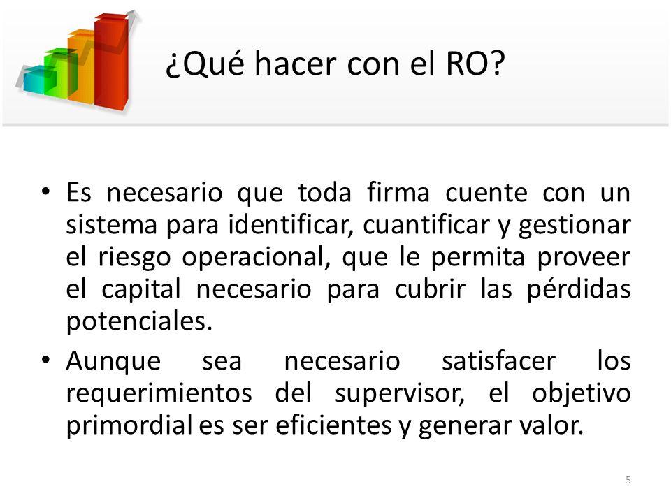 ¿Qué hacer con el RO? Es necesario que toda firma cuente con un sistema para identificar, cuantificar y gestionar el riesgo operacional, que le permit
