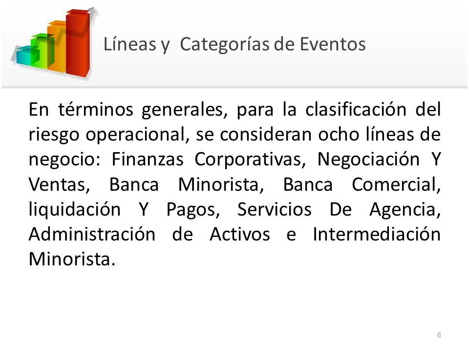 Líneas y Categorías de Eventos En términos generales, para la clasificación del riesgo operacional, se consideran ocho líneas de negocio: Finanzas Cor