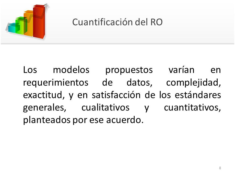 Cuantificación del RO Los modelos propuestos varían en requerimientos de datos, complejidad, exactitud, y en satisfacción de los estándares generales,
