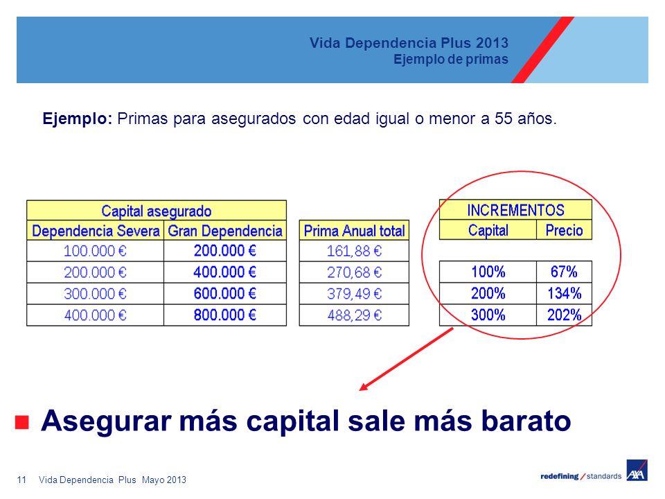 11 Vida Dependencia Plus 2013 Ejemplo de primas Ejemplo: Primas para asegurados con edad igual o menor a 55 años. Asegurar más capital sale más barato