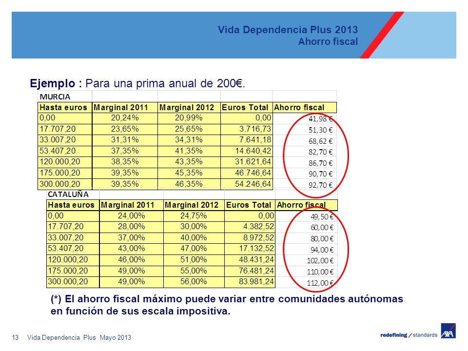 13 Vida Dependencia Plus 2013 A horro fiscal Ejemplo : Para una prima anual de 200. (*) El ahorro fiscal máximo puede variar entre comunidades autónom