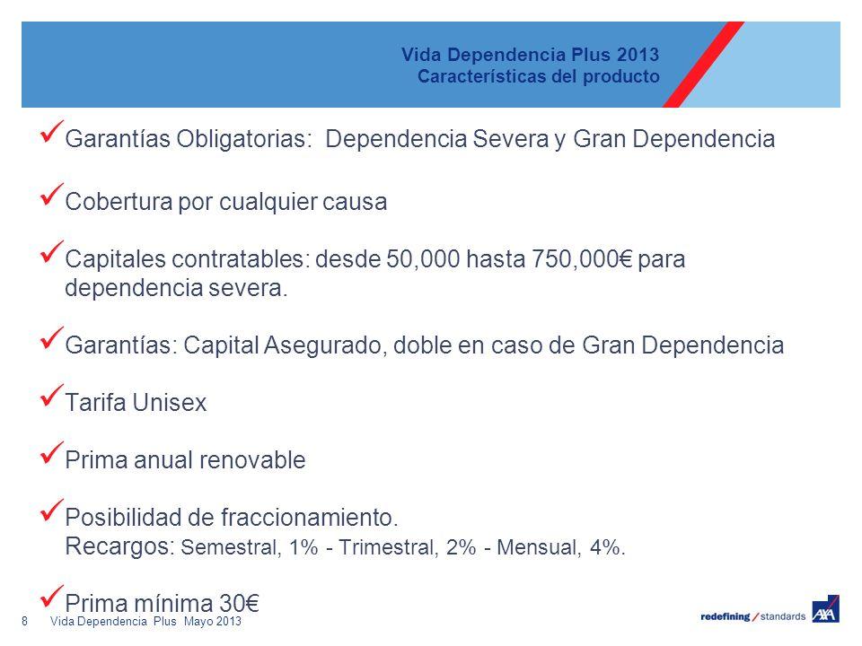 8 Garantías Obligatorias: Dependencia Severa y Gran Dependencia Cobertura por cualquier causa Capitales contratables: desde 50,000 hasta 750,000 para dependencia severa.
