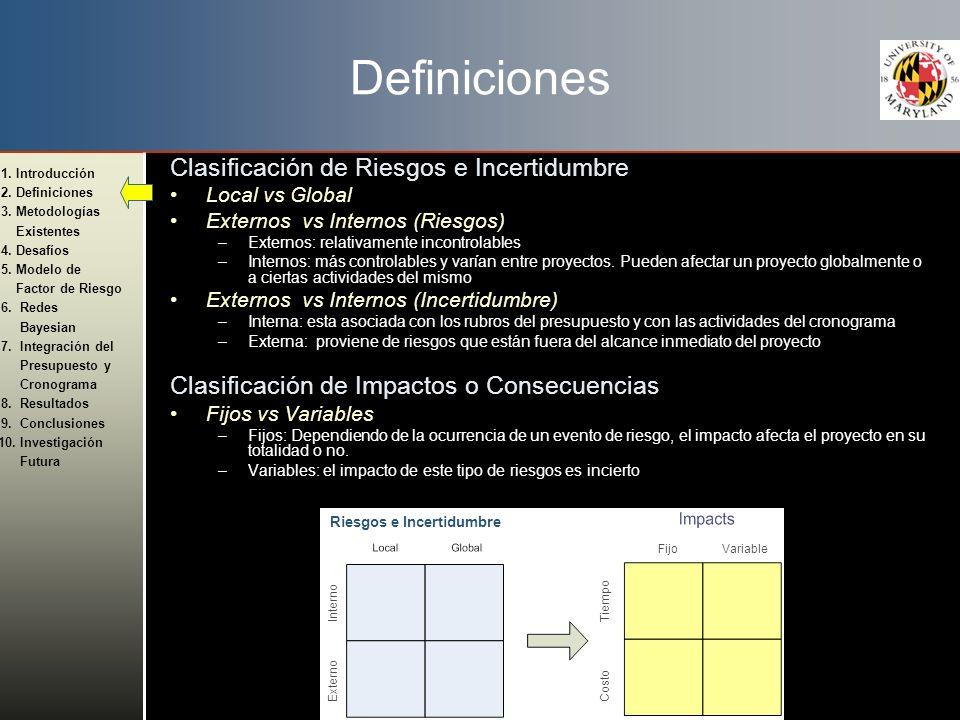 1.Introducción 2. Definiciones 3. Metodologías Existentes 4.