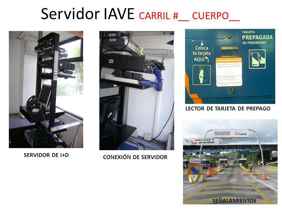 SERVIDOR DE I+D CONEXIÓN DE SERVIDOR Servidor IAVE CARRIL #__ CUERPO__ LECTOR DE TARJETA DE PREPAGO SEÑALAMIENTOS