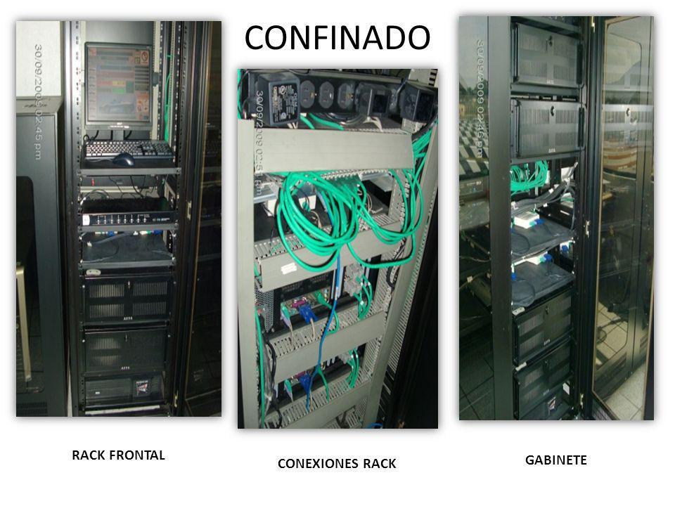 CONFINADO