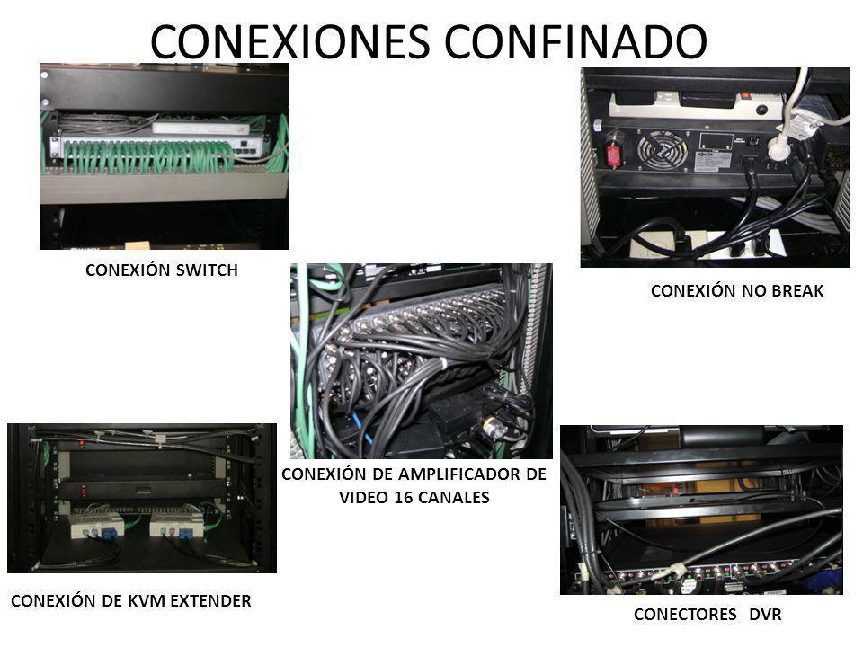 CONEXIONES CONFINADO CONECTORES DVR CONEXIÓN SWITCH CONEXIÓN DE AMPLIFICADOR DE VIDEO 16 CANALES CONEXIÓN DE KVM EXTENDER CONEXIÓN NO BREAK