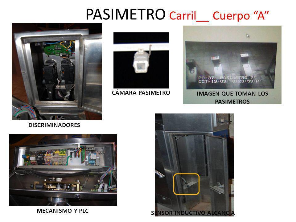 PASIMETRO Carril__ Cuerpo A SENSOR INDUCTIVO ALCANCÍA DISCRIMINADORES CÁMARA PASIMETRO MECANISMO Y PLC IMAGEN QUE TOMAN LOS PASIMETROS
