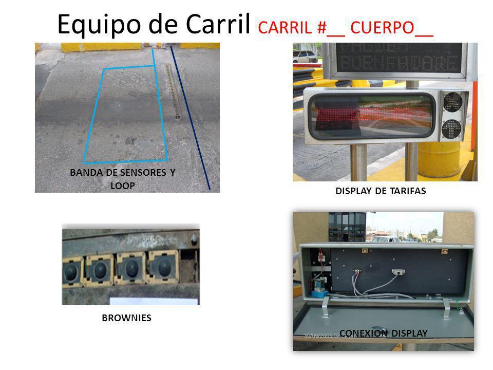 Equipo de Carril CARRIL #__ CUERPO__ BROWNIES BANDA DE SENSORES Y LOOP DISPLAY DE TARIFAS