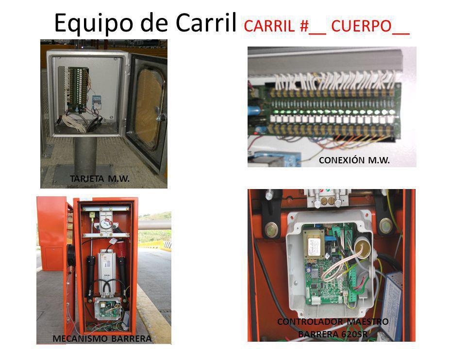 CONTROLADOR MAESTRO BARRERA 620SR MECANISMO BARRERA Equipo de Carril CARRIL #__ CUERPO__ TARJETA M.W. CONEXIÓN M.W.