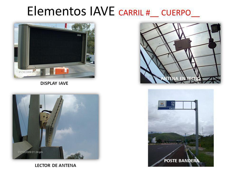 Elementos IAVE CARRIL #__ CUERPO__ POSTE BANDERA