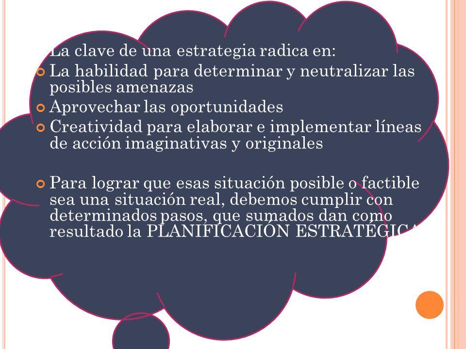 La clave de una estrategia radica en: La habilidad para determinar y neutralizar las posibles amenazas Aprovechar las oportunidades Creatividad para e