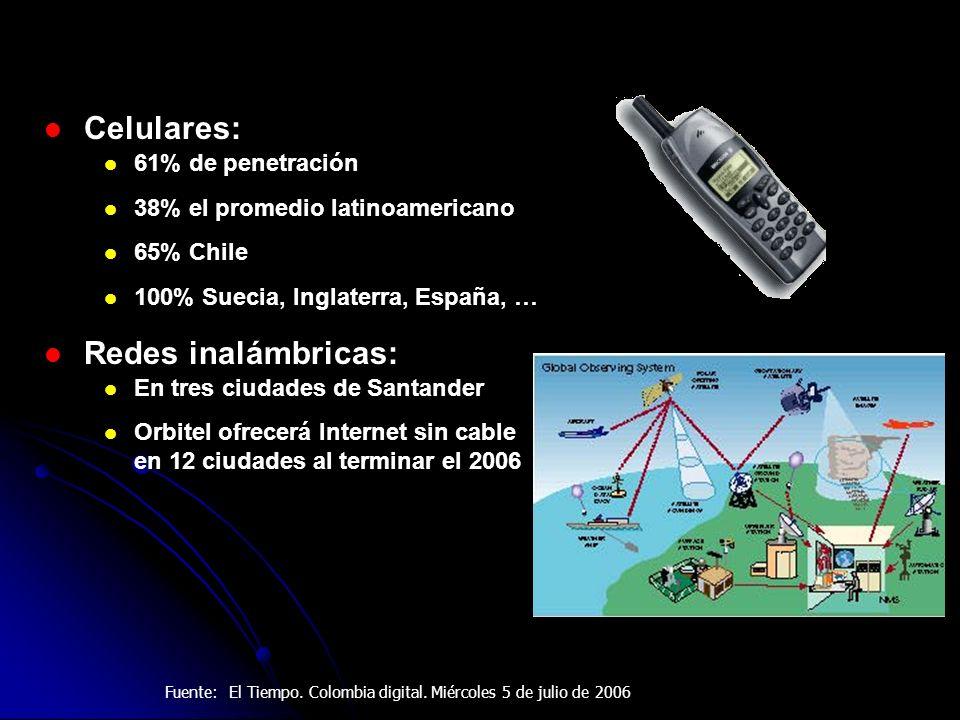 TIC en Colombia (2006) Computadores: 1.7 millones de PC instalados 4.1% de penetración en la población 6% el promedio de América Latina Internet: 4.7 millones de usuarios, según la CRT 11.6% de penetración Otros países: Suecia 75% Estados Unidos 68% Japón 67% Chile 36% Fuente: El Tiempo.