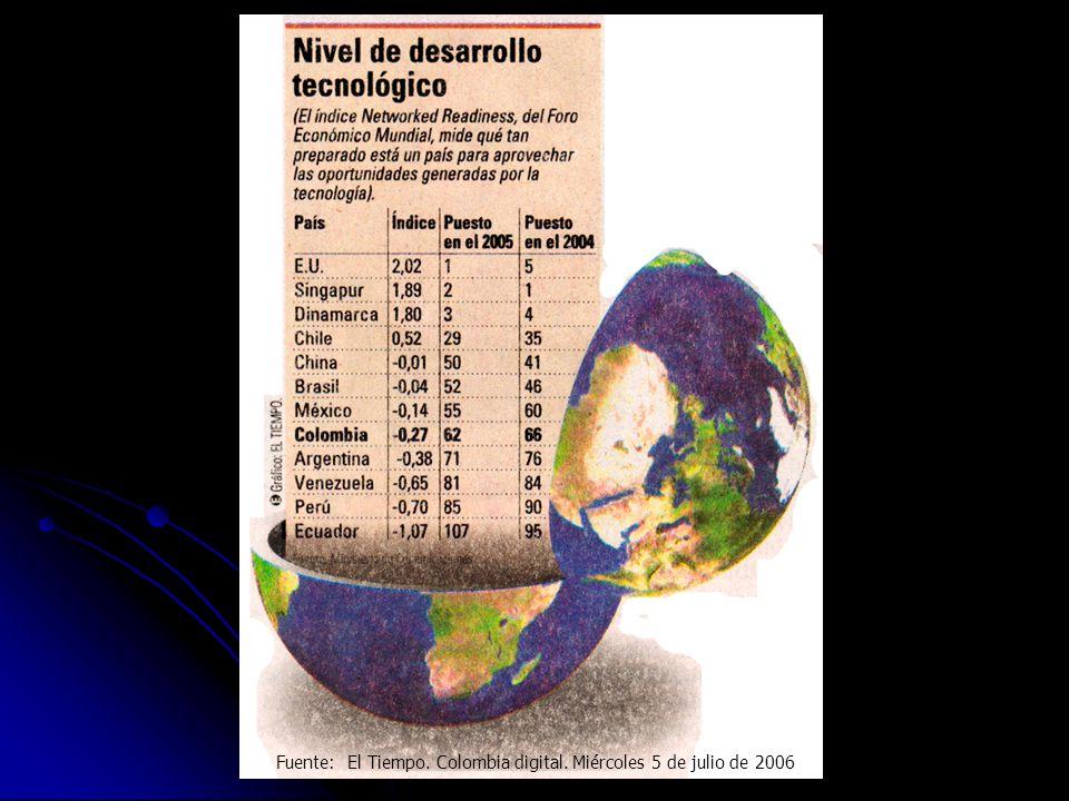 Celulares: 61% de penetración 38% el promedio latinoamericano 65% Chile 100% Suecia, Inglaterra, España, … Redes inalámbricas: En tres ciudades de Santander Orbitel ofrecerá Internet sin cable en 12 ciudades al terminar el 2006 Fuente: El Tiempo.