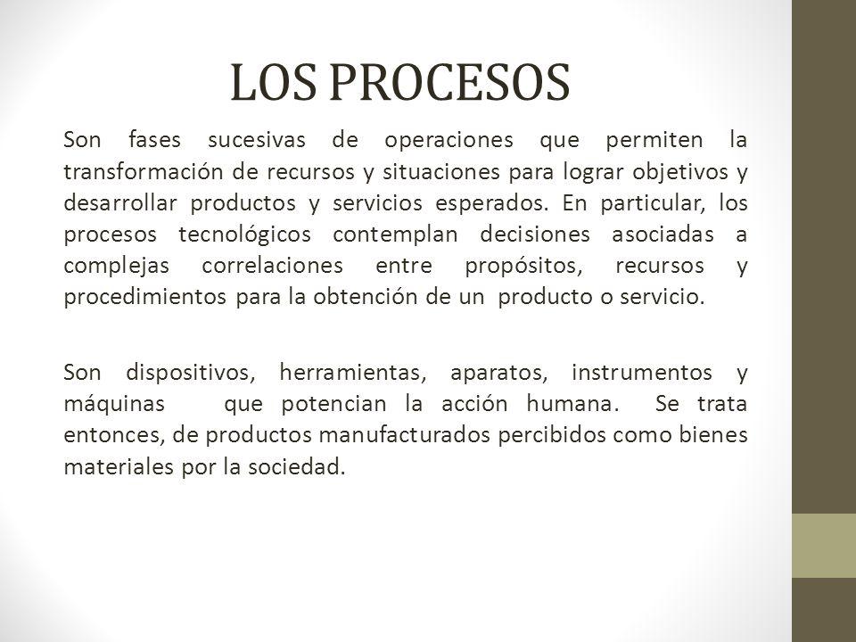 LOS PROCESOS Son fases sucesivas de operaciones que permiten la transformación de recursos y situaciones para lograr objetivos y desarrollar productos