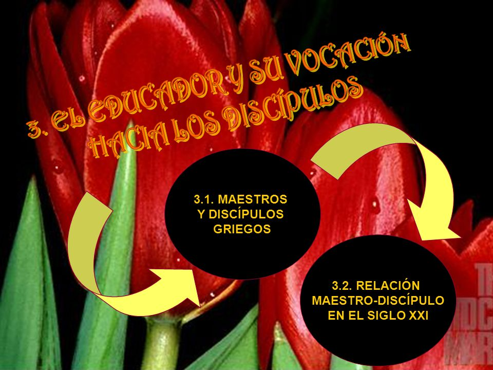 3.1. MAESTROS Y DISCÍPULOS GRIEGOS 3.2. RELACIÓN MAESTRO-DISCÍPULO EN EL SIGLO XXI