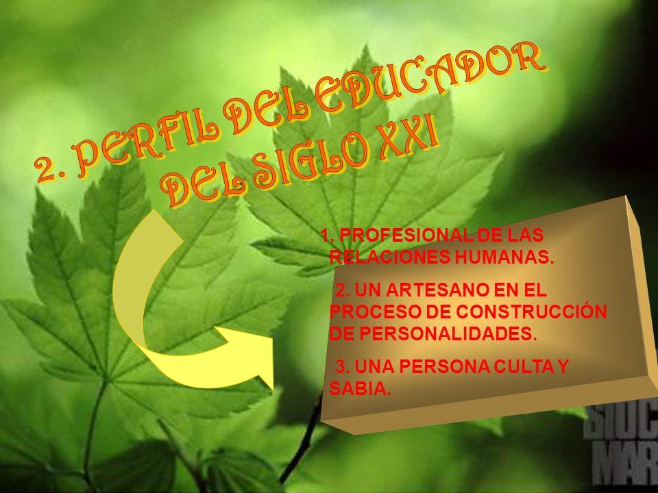 1.PROFESIONAL DE LAS RELACIONES HUMANAS. 2.