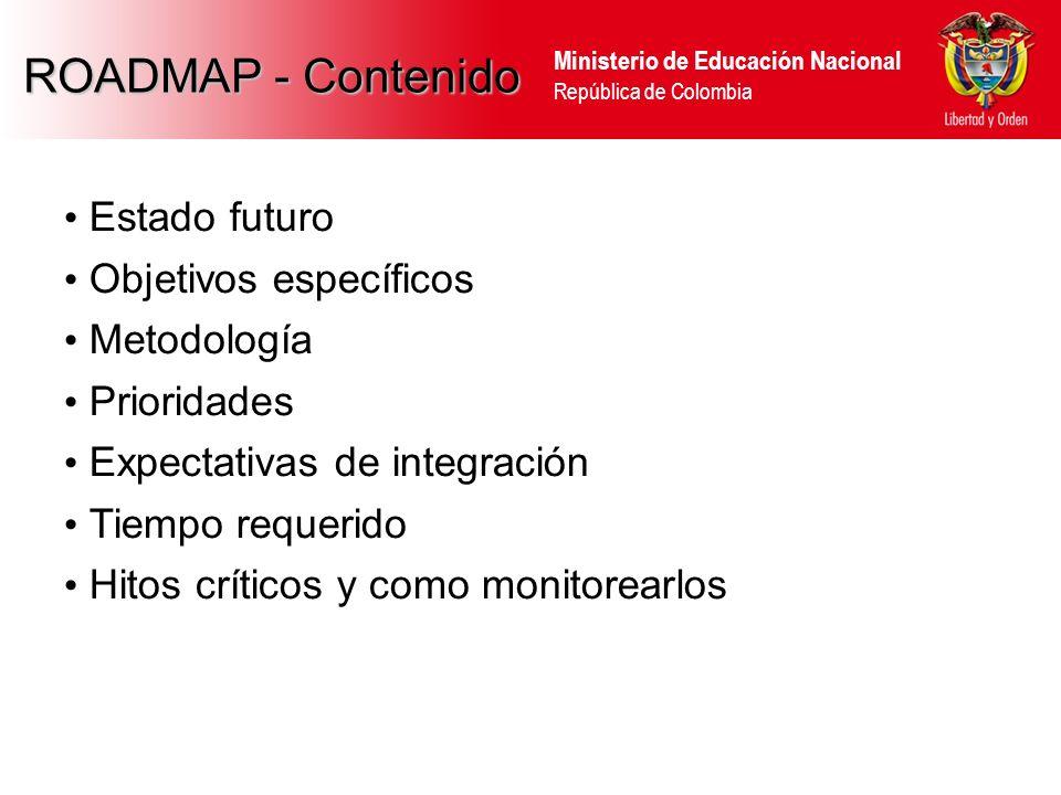 Ministerio de Educación Nacional República de Colombia ROADMAP - Contenido Estado futuro Objetivos específicos Metodología Prioridades Expectativas de integración Tiempo requerido Hitos críticos y como monitorearlos