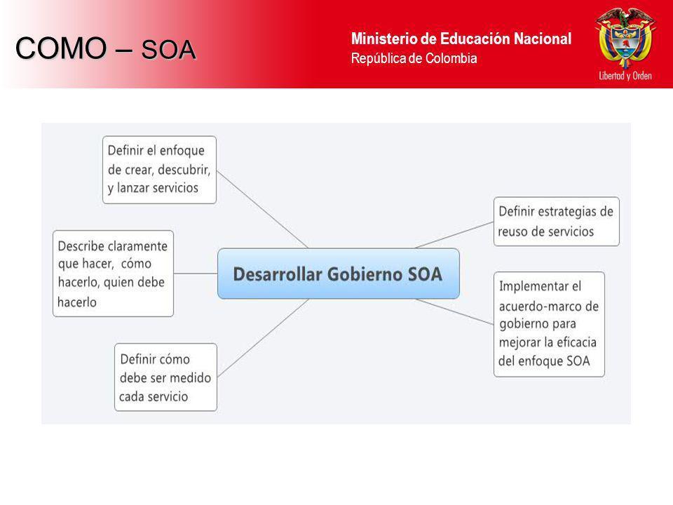 Ministerio de Educación Nacional República de Colombia COMO – SOA
