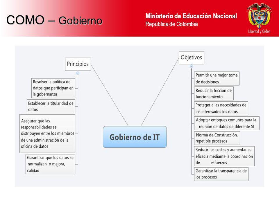 Ministerio de Educación Nacional República de Colombia COMO – Gobierno