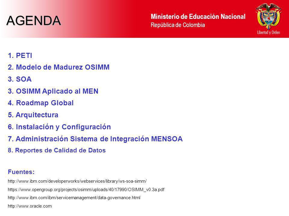 Ministerio de Educación Nacional República de Colombia 1. PETI 2. Modelo de Madurez OSIMM 3. SOA 3. OSIMM Aplicado al MEN 4. Roadmap Global 5. Arquite