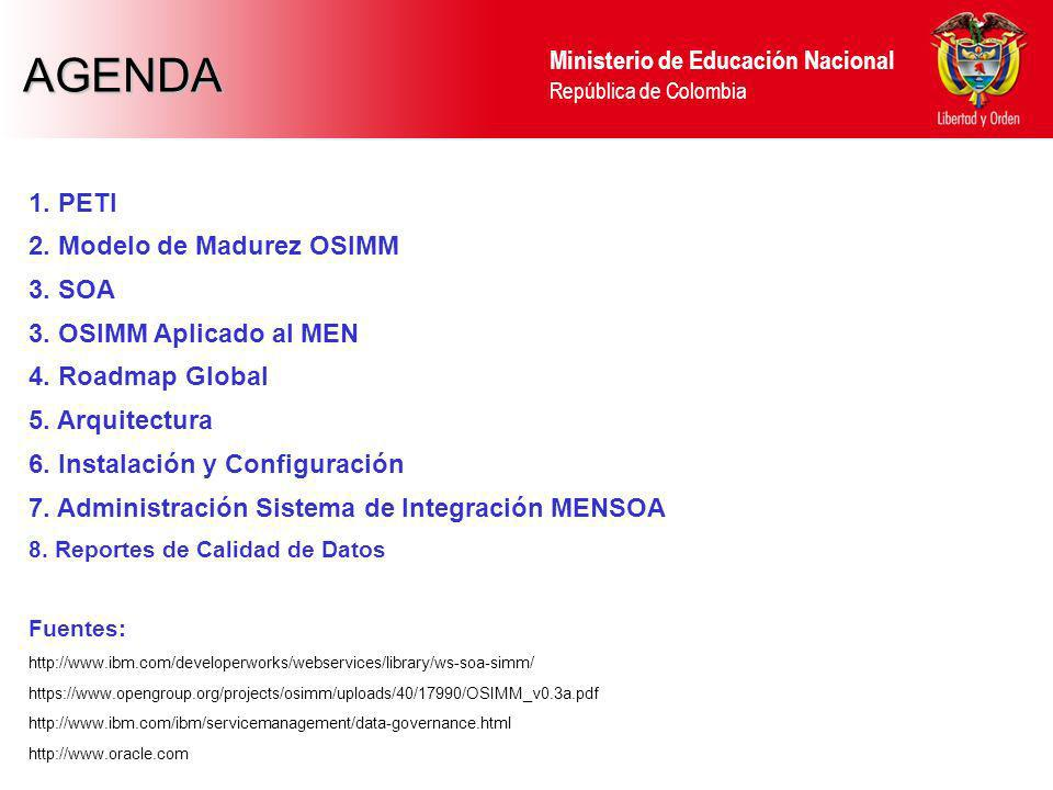 Ministerio de Educación Nacional República de Colombia MODELO OSIMM NIVEL 3 SINEBSIMAT RRHH SAC SGCF SIGCE INTEGRACIÓN RADIAL SISTEMA DE INTEGRACIÓN ESB ALCANCE ACTUAL ADOPCIÓN NIVEL 3 ADOPCIÓN NIVEL 4 SITUACION ACTUAL MEN ADOPCIÓN NIVEL 5 MDM DIVIPOLA, SECRETARIAS ESTABLECIMIENTOS EDUCATIVOS, ALUMNOS, FUNCIONARIOS ID ENTIDADES COMUNES ID ENTIDADES COMUNES ID ENTIDADES COMUNES ID ENTIDADES COMUNES ID ENTIDADES COMUNES ID ENTIDADES COMUNES DQ