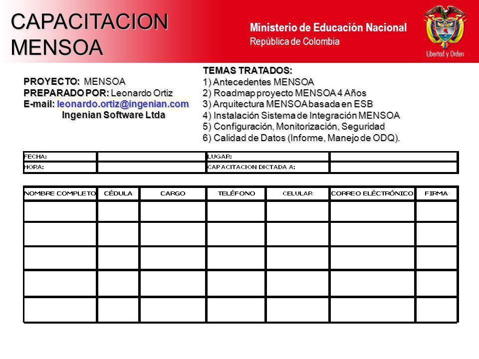 Ministerio de Educación Nacional República de Colombia CAPACITACIONMENSOA PROYECTO: MENSOA PREPARADO POR: Leonardo Ortiz E-mail: leonardo.ortiz@ingeni