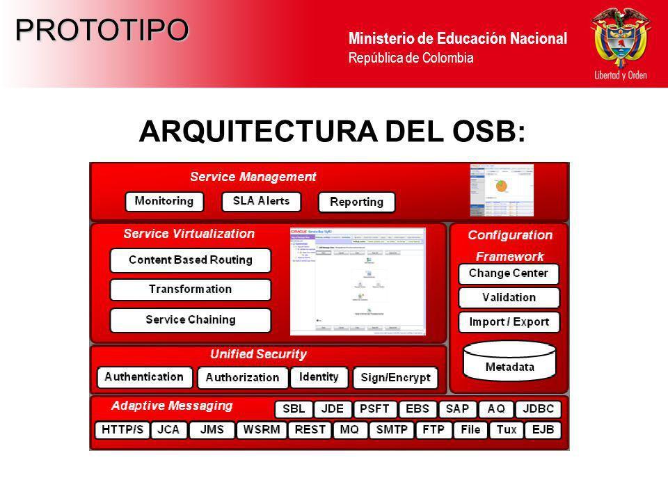 Ministerio de Educación Nacional República de Colombia PROTOTIPO ARQUITECTURA DEL OSB:
