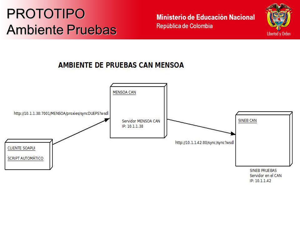 Ministerio de Educación Nacional República de Colombia PROTOTIPO Ambiente Pruebas