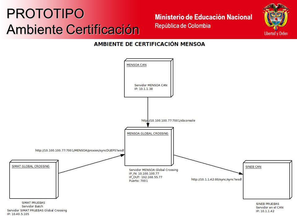 Ministerio de Educación Nacional República de Colombia PROTOTIPO Ambiente Certificación