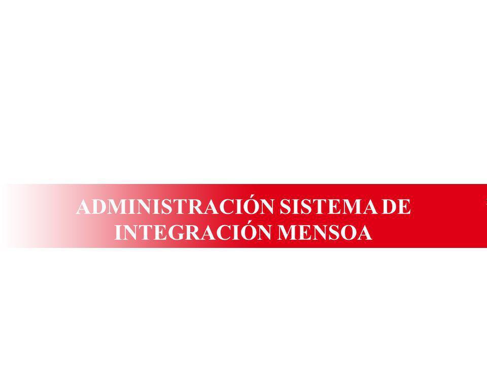 Ministerio de Educación Nacional República de Colombia ADMINISTRACIÓN SISTEMA DE INTEGRACIÓN MENSOA