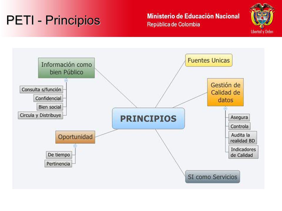 Ministerio de Educación Nacional República de Colombia PETI - Principios