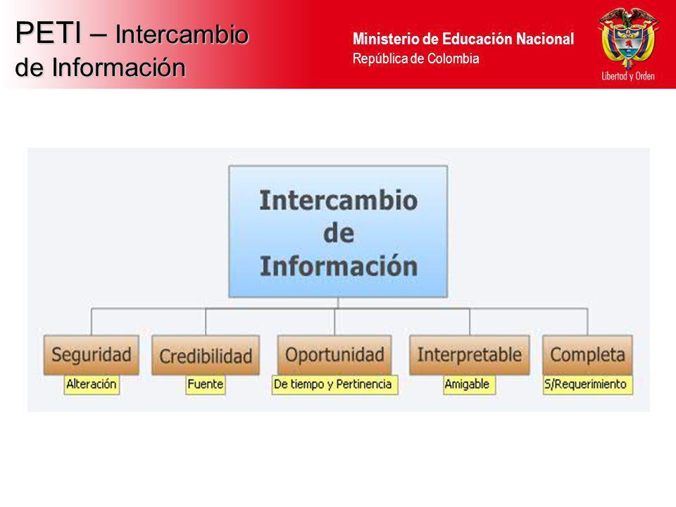 Ministerio de Educación Nacional República de Colombia PETI – Intercambio de Información