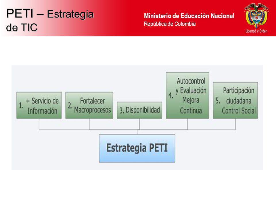 Ministerio de Educación Nacional República de Colombia PETI – Niveles Información