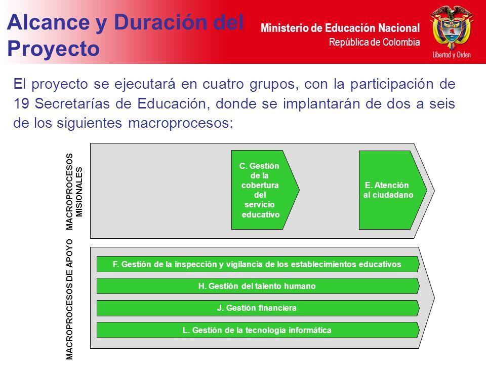 Ministerio de Educación Nacional República de Colombia El proyecto se ejecutará en cuatro grupos, con la participación de 19 Secretarías de Educación, donde se implantarán de dos a seis de los siguientes macroprocesos: F.