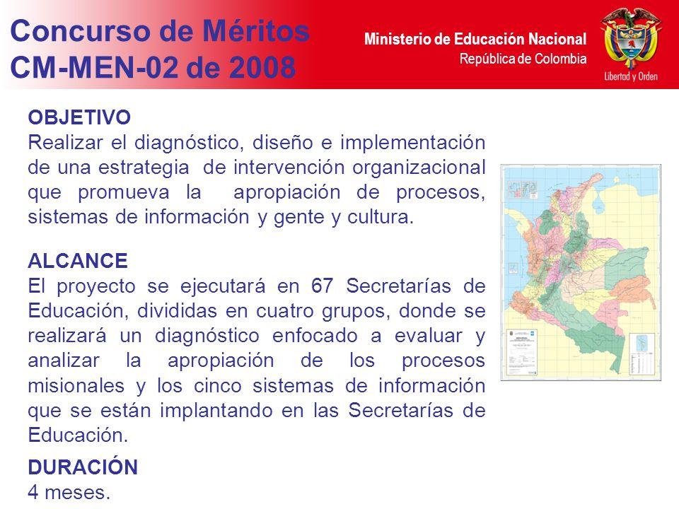 Ministerio de Educación Nacional República de Colombia Concurso de Méritos CM-MEN-02 de 2008 OBJETIVO Realizar el diagnóstico, diseño e implementación de una estrategia de intervención organizacional que promueva la apropiación de procesos, sistemas de información y gente y cultura.