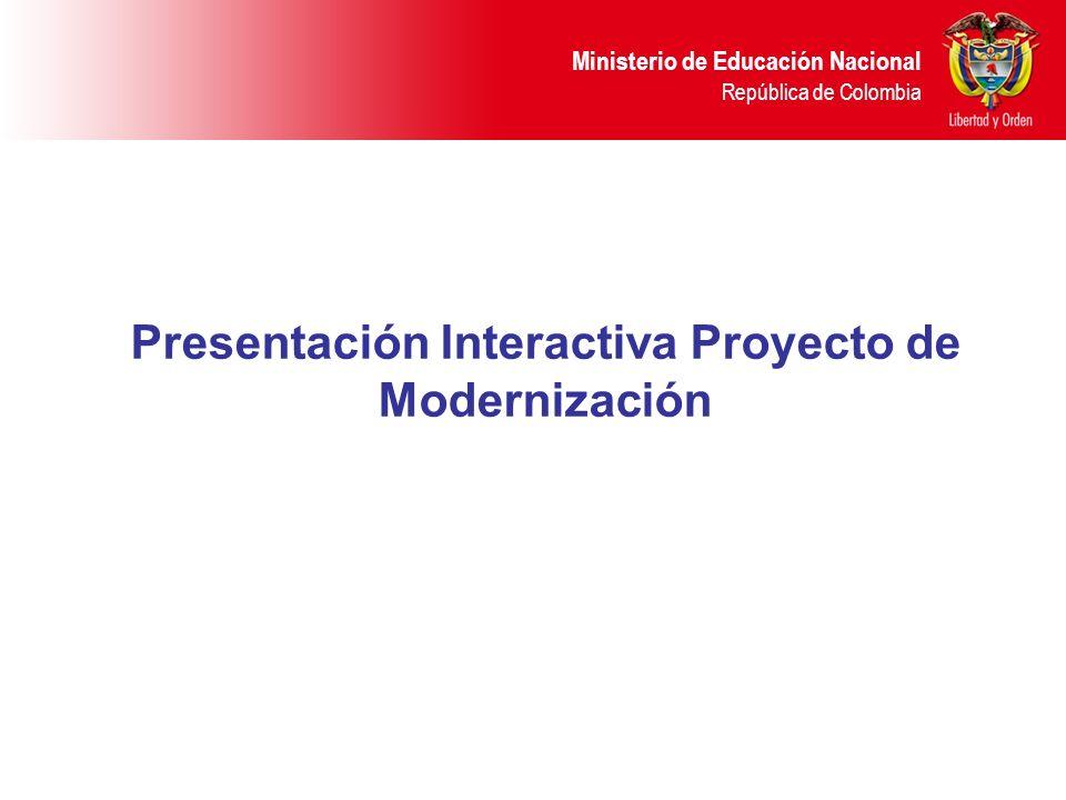 Ministerio de Educación Nacional República de Colombia Secretarías (3) Procesos a Implantar Terminación Estimada BoyacáMacro proceso C.