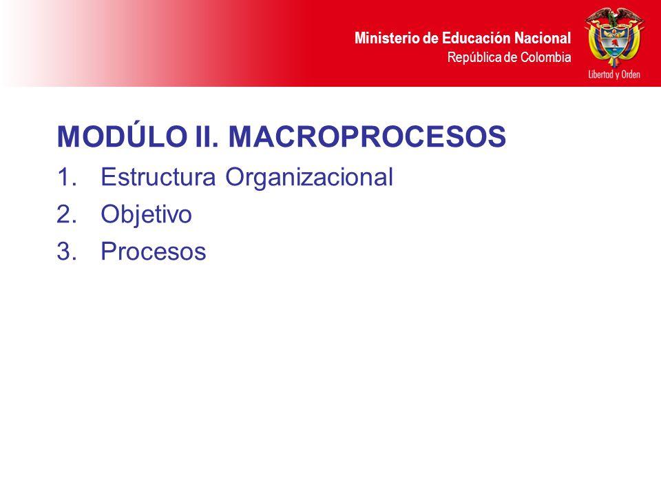 Ministerio de Educación Nacional República de Colombia MODÚLO II.