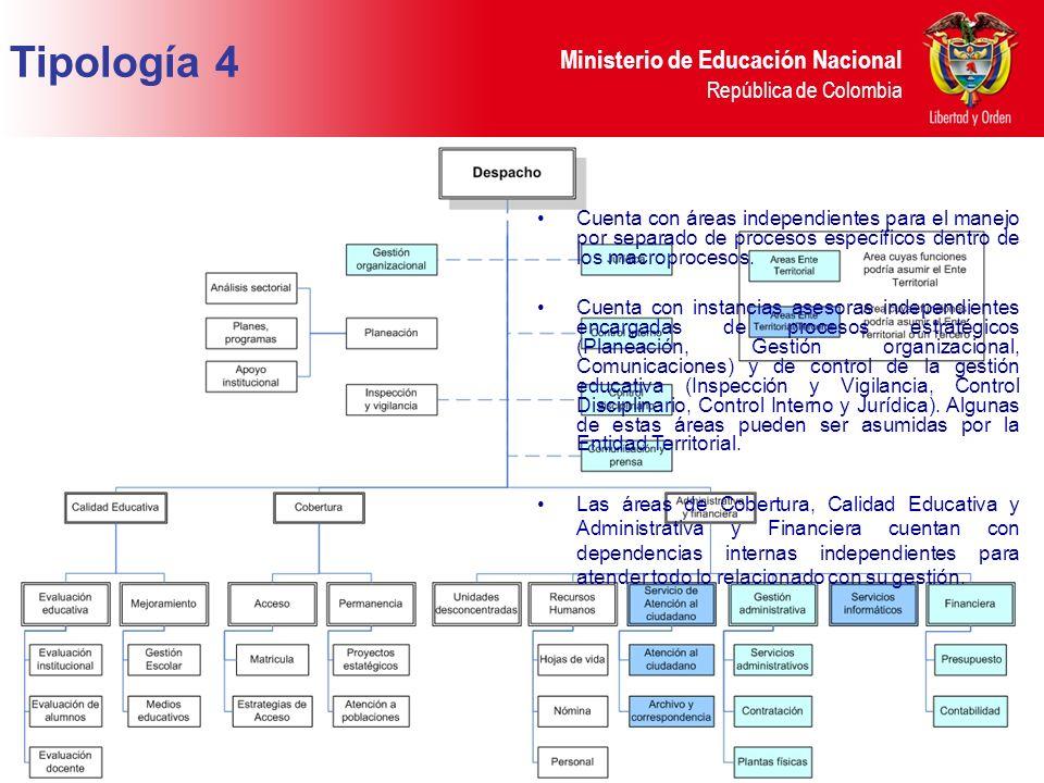 Ministerio de Educación Nacional República de Colombia Tipología 4 Cuenta con áreas independientes para el manejo por separado de procesos específicos dentro de los macroprocesos.