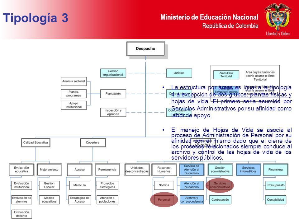 Ministerio de Educación Nacional República de Colombia Tipología 3 La estructura por áreas es igual a la tipología 4 a excepción de dos grupos: plantas físicas y hojas de vida.