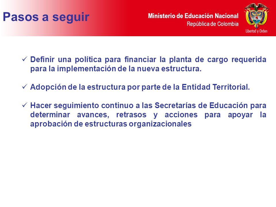 Ministerio de Educación Nacional República de Colombia Pasos a seguir Definir una política para financiar la planta de cargo requerida para la implementación de la nueva estructura.