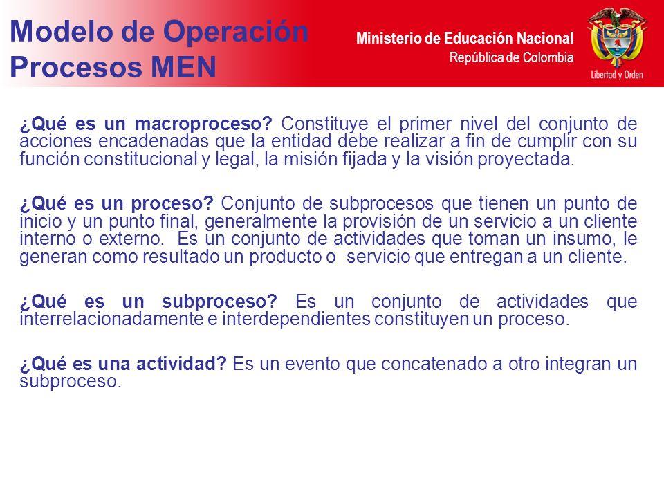 Ministerio de Educación Nacional República de Colombia Macroprocesos Estratégicos Define las políticas, estrategias y acciones de la organización, el desempeño y la gestión municipal.